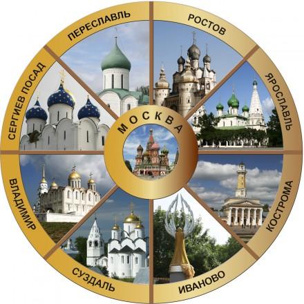 Zolotoe_koltso_Rossii_2